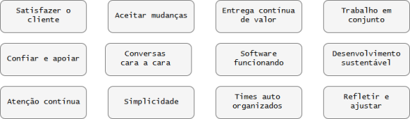 manifesto-agil-principios